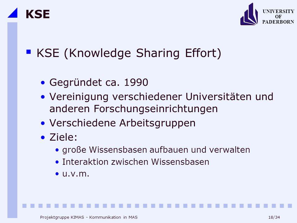 KSE (Knowledge Sharing Effort)