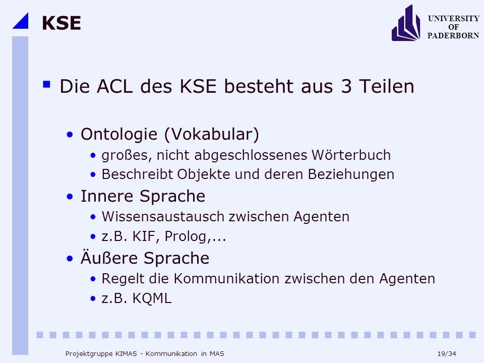 Die ACL des KSE besteht aus 3 Teilen