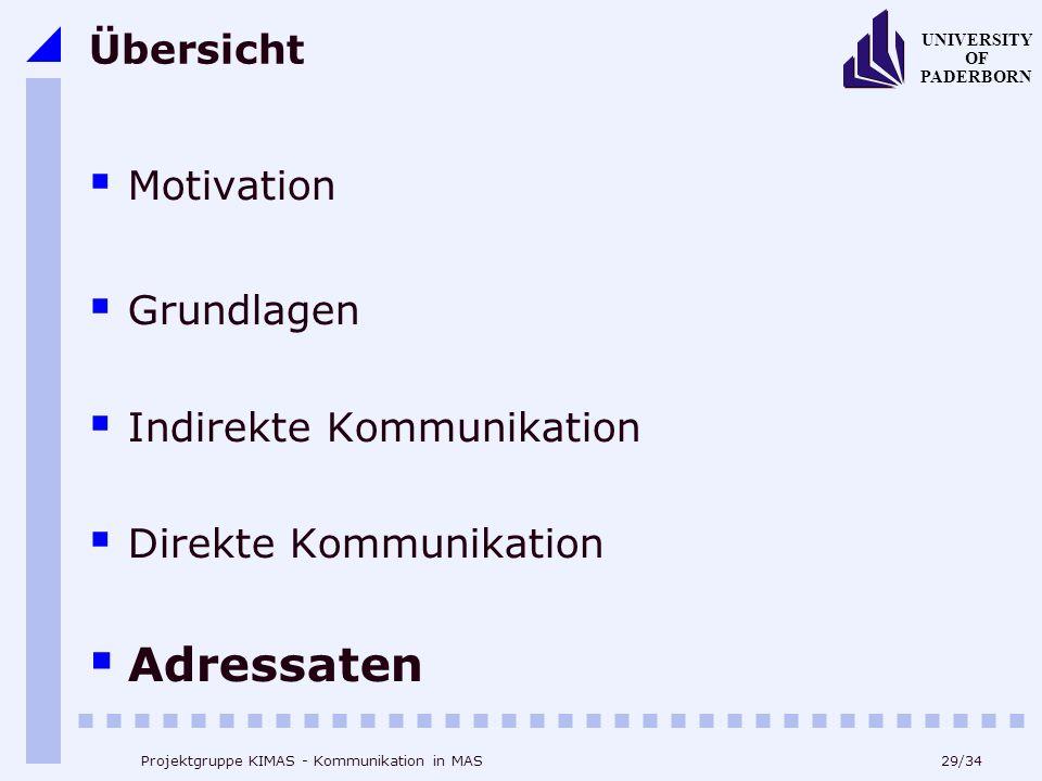 Adressaten Übersicht Motivation Grundlagen Indirekte Kommunikation