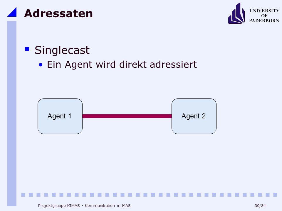 Adressaten Singlecast Ein Agent wird direkt adressiert Agent 1 Agent 2