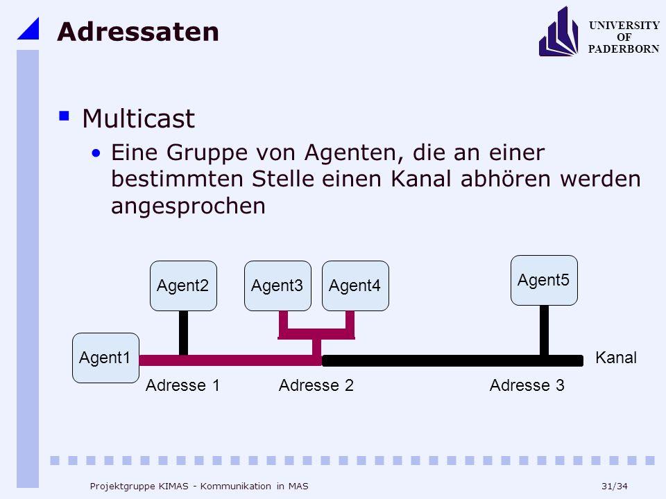 Adressaten Multicast. Eine Gruppe von Agenten, die an einer bestimmten Stelle einen Kanal abhören werden angesprochen.
