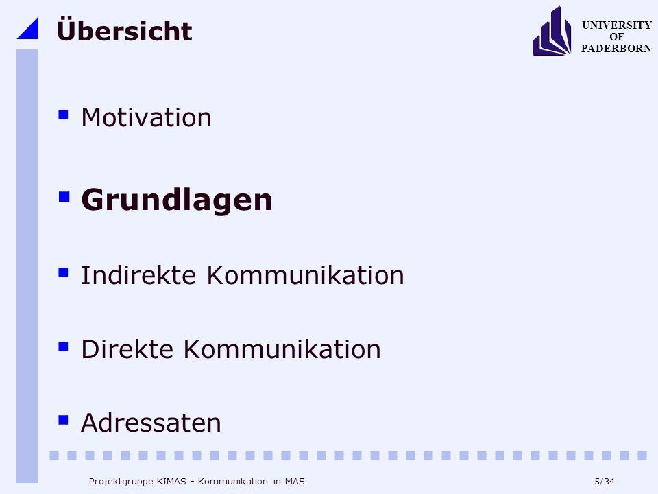 Grundlagen Übersicht Motivation Indirekte Kommunikation