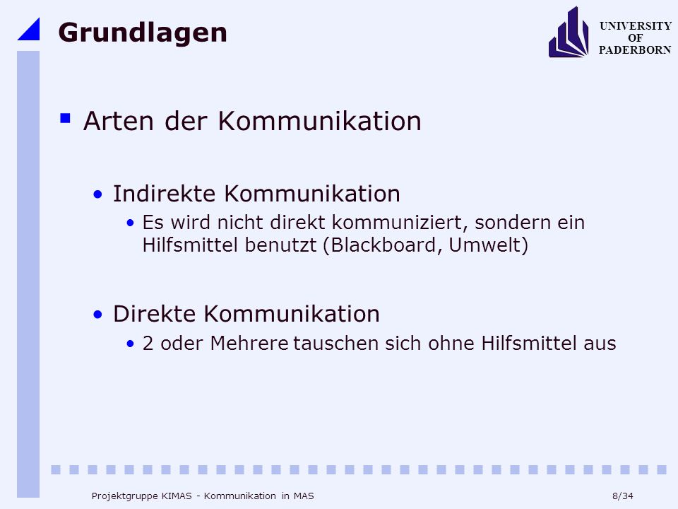 projektgruppe kimas kommunikation in mas ppt video. Black Bedroom Furniture Sets. Home Design Ideas