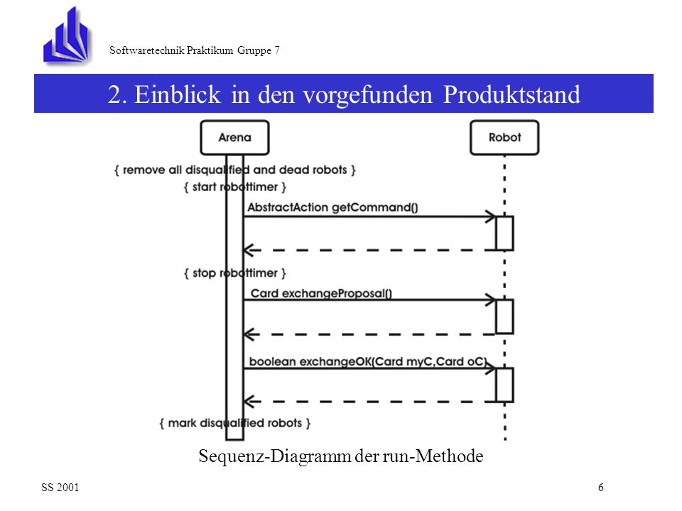 2. Einblick in den vorgefunden Produktstand