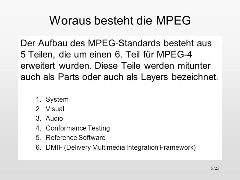 Woraus besteht die MPEG