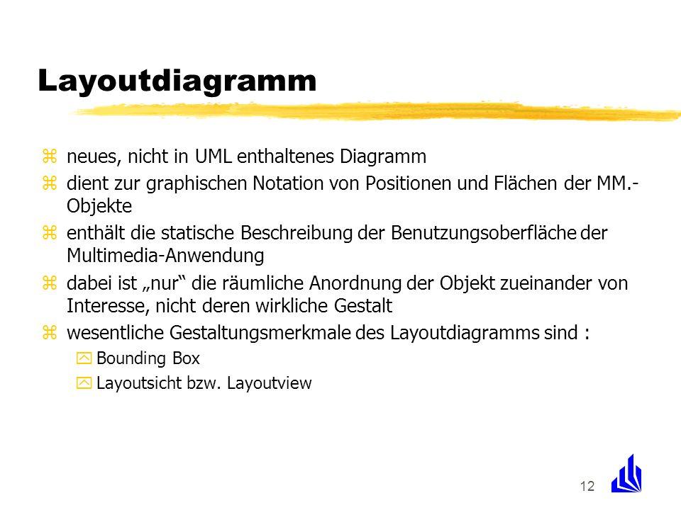 Layoutdiagramm neues, nicht in UML enthaltenes Diagramm
