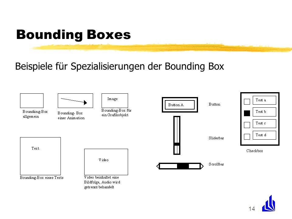 Bounding Boxes Beispiele für Spezialisierungen der Bounding Box