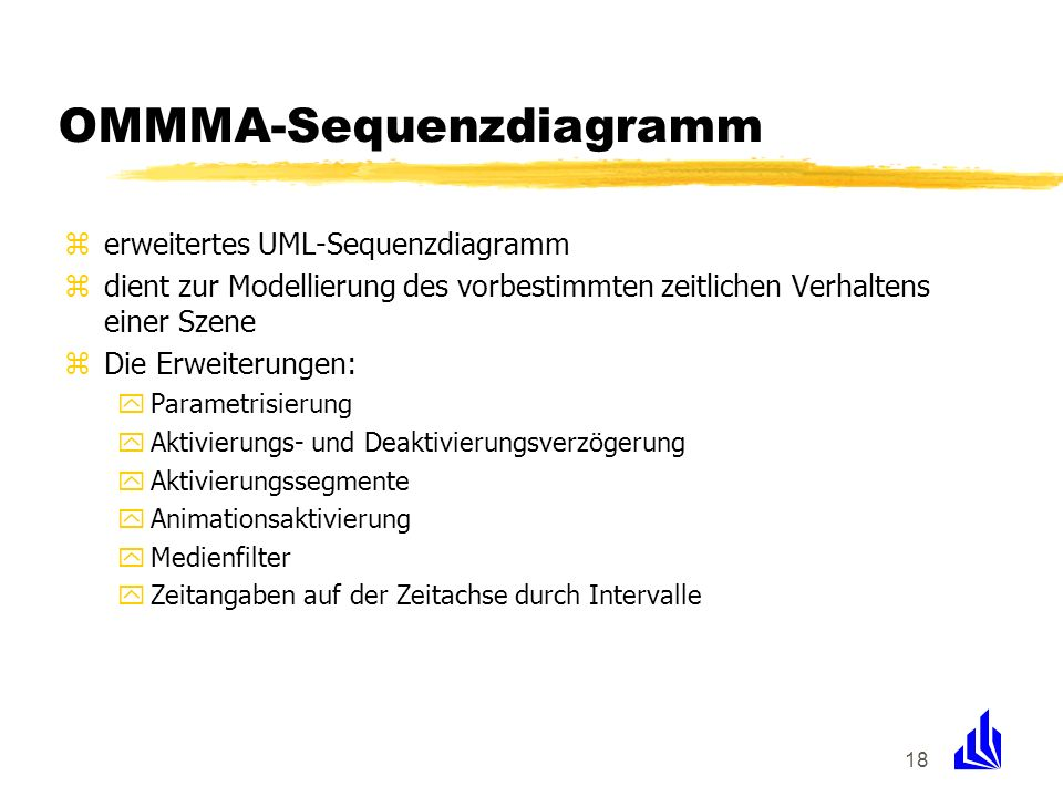 OMMMA-Sequenzdiagramm