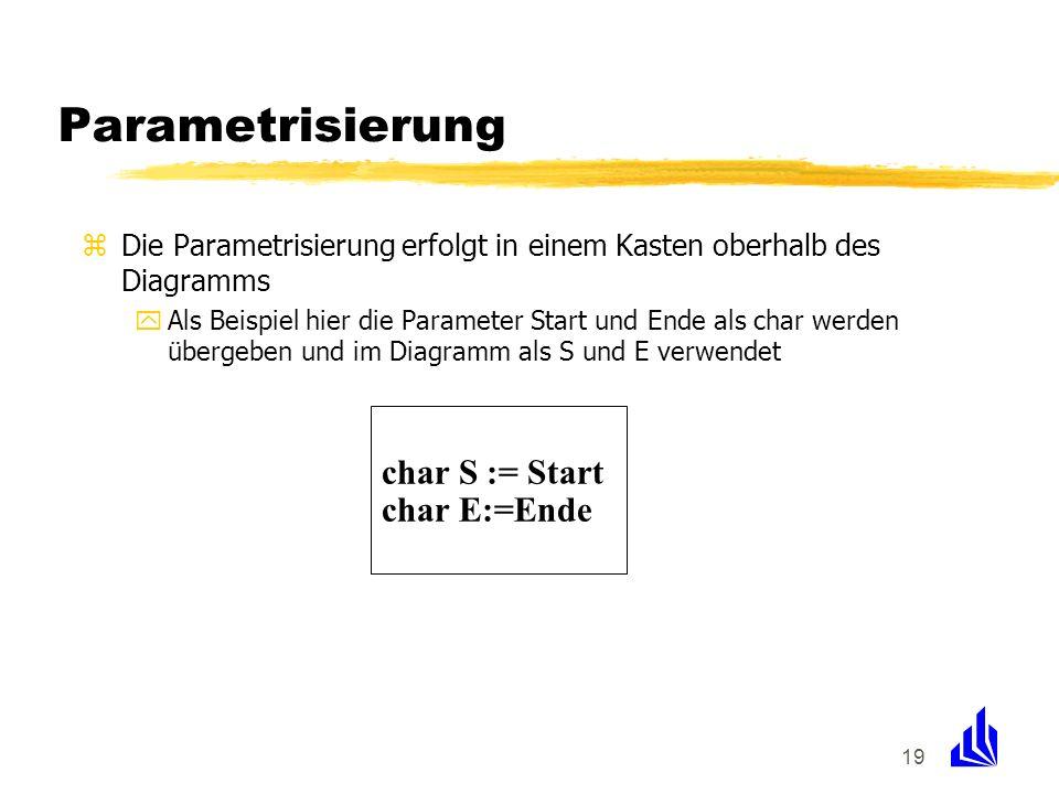 Parametrisierung char S := Start char E:=Ende