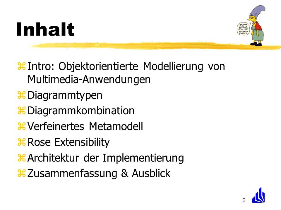Inhalt Intro: Objektorientierte Modellierung von Multimedia-Anwendungen. Diagrammtypen. Diagrammkombination.