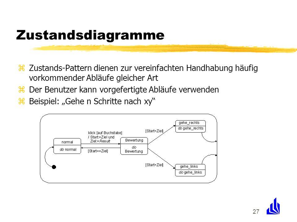 Zustandsdiagramme Zustands-Pattern dienen zur vereinfachten Handhabung häufig vorkommender Abläufe gleicher Art.