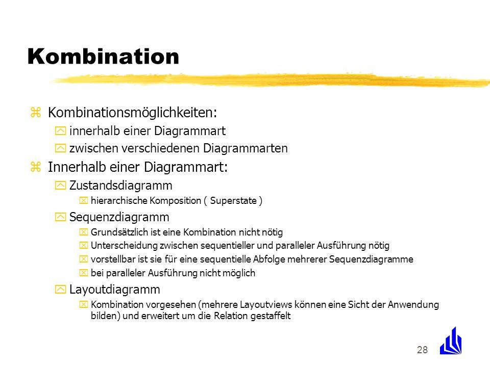 Kombination Kombinationsmöglichkeiten: Innerhalb einer Diagrammart: