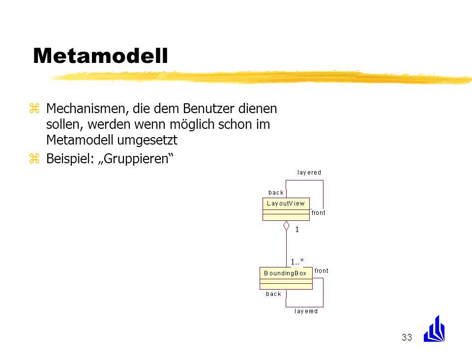 Metamodell Mechanismen, die dem Benutzer dienen sollen, werden wenn möglich schon im Metamodell umgesetzt.
