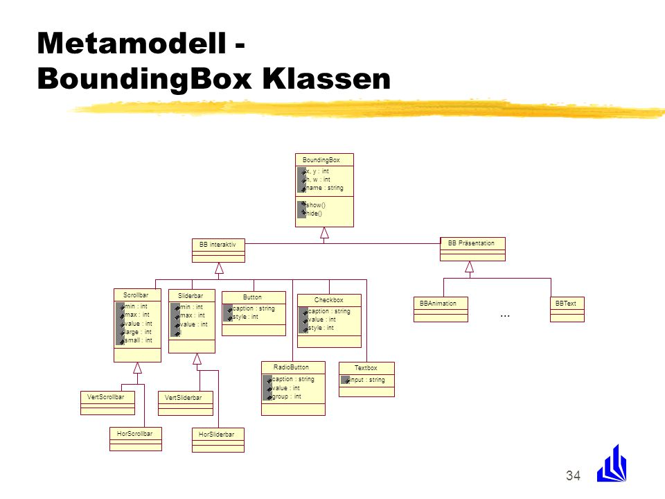 Metamodell - BoundingBox Klassen
