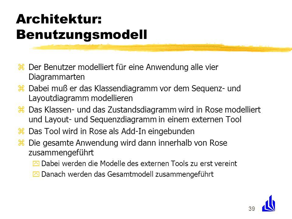 Architektur: Benutzungsmodell