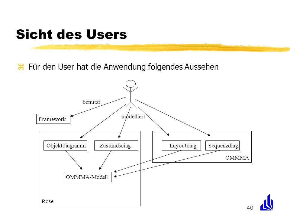 Sicht des Users Für den User hat die Anwendung folgendes Aussehen