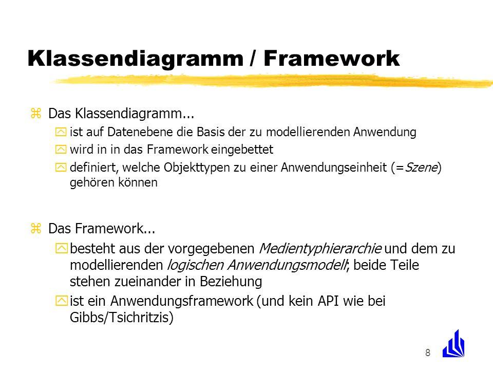 Klassendiagramm / Framework