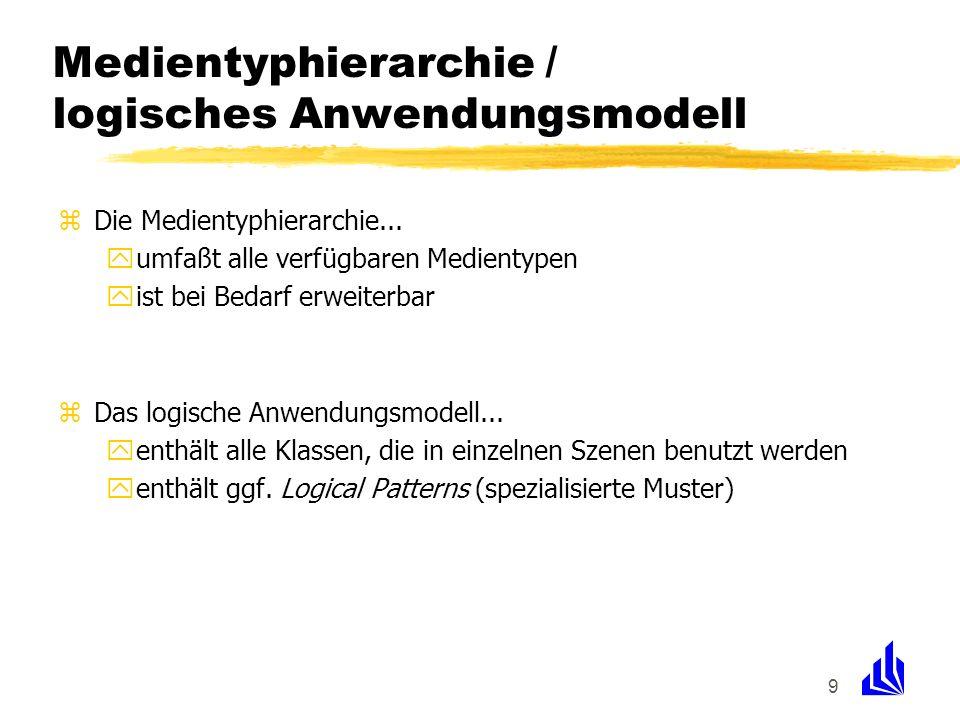 Medientyphierarchie / logisches Anwendungsmodell