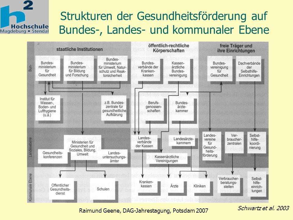 Strukturen der Gesundheitsförderung auf Bundes-, Landes- und kommunaler Ebene