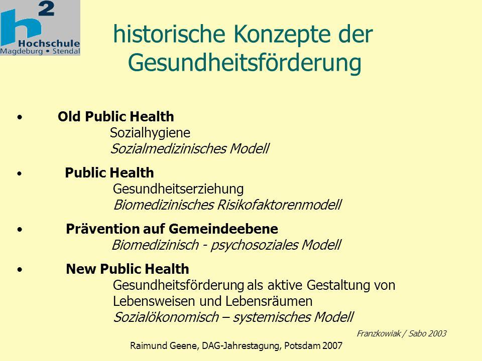 historische Konzepte der Gesundheitsförderung