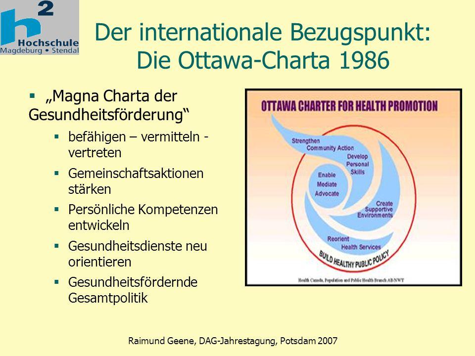Der internationale Bezugspunkt: Die Ottawa-Charta 1986