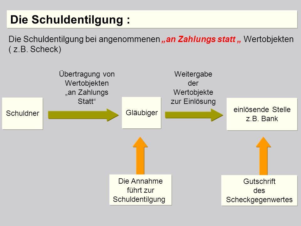 """Die Schuldentilgung : Die Schuldentilgung bei angenommenen """"an Zahlungs statt """" Wertobjekten ( z.B. Scheck)"""
