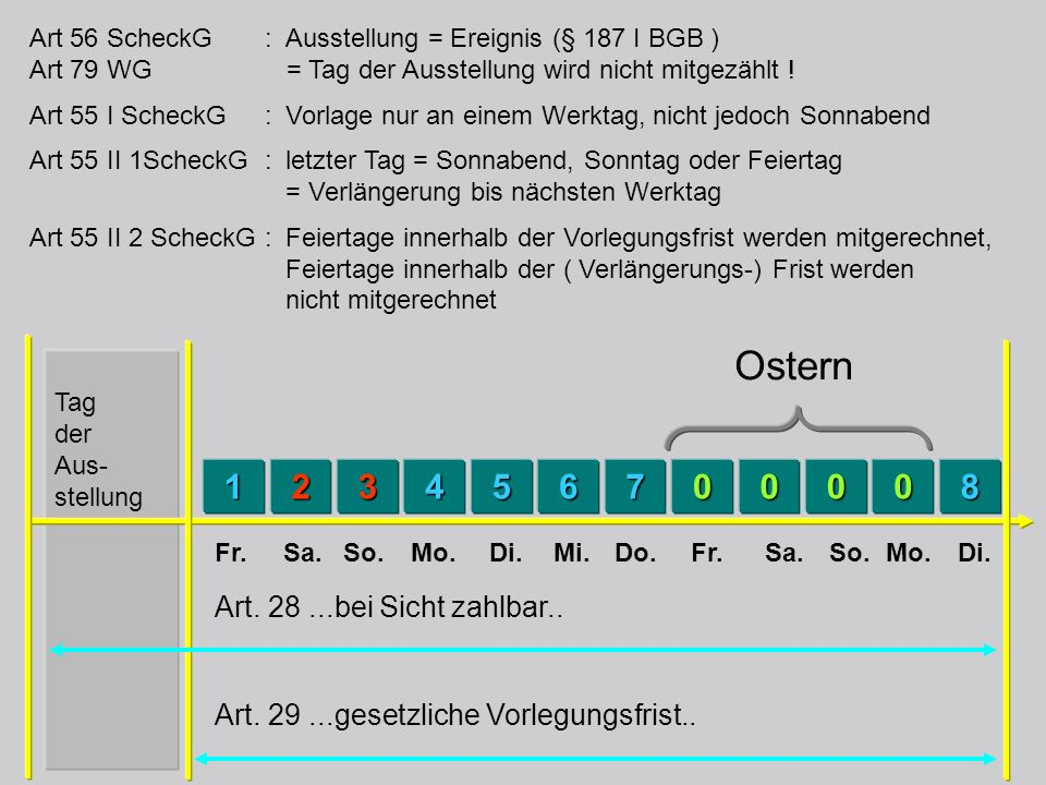 Ostern 1 2 3 4 5 6 7 8 Art. 28 ...bei Sicht zahlbar..