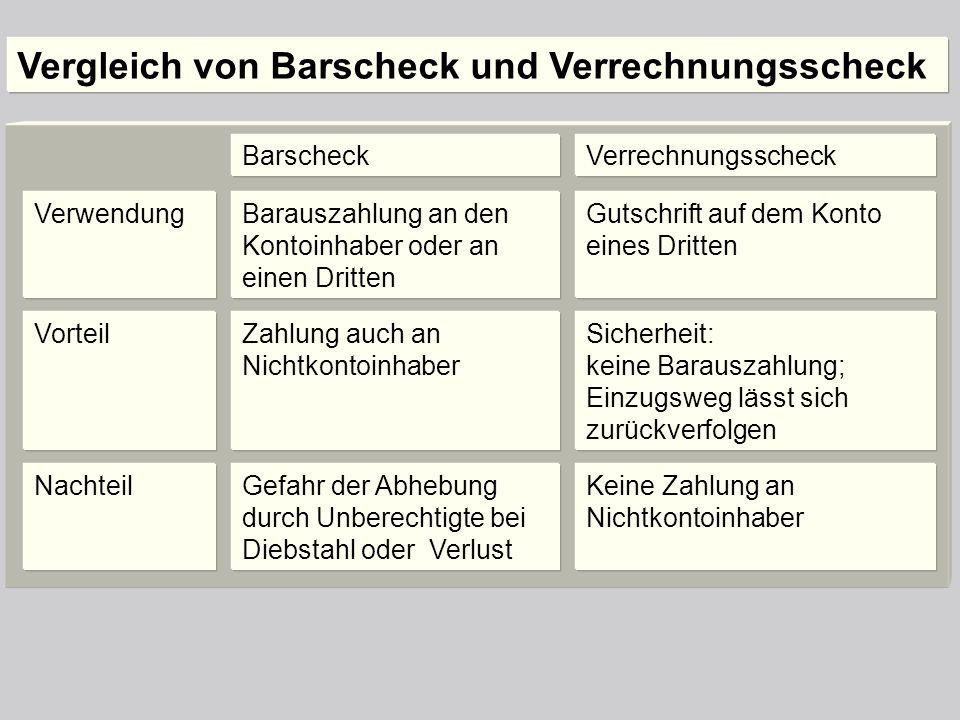 Vergleich von Barscheck und Verrechnungsscheck