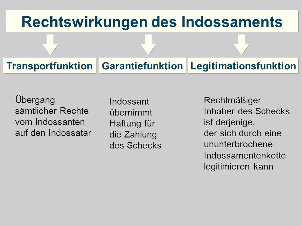 Rechtswirkungen des Indossaments Legitimationsfunktion