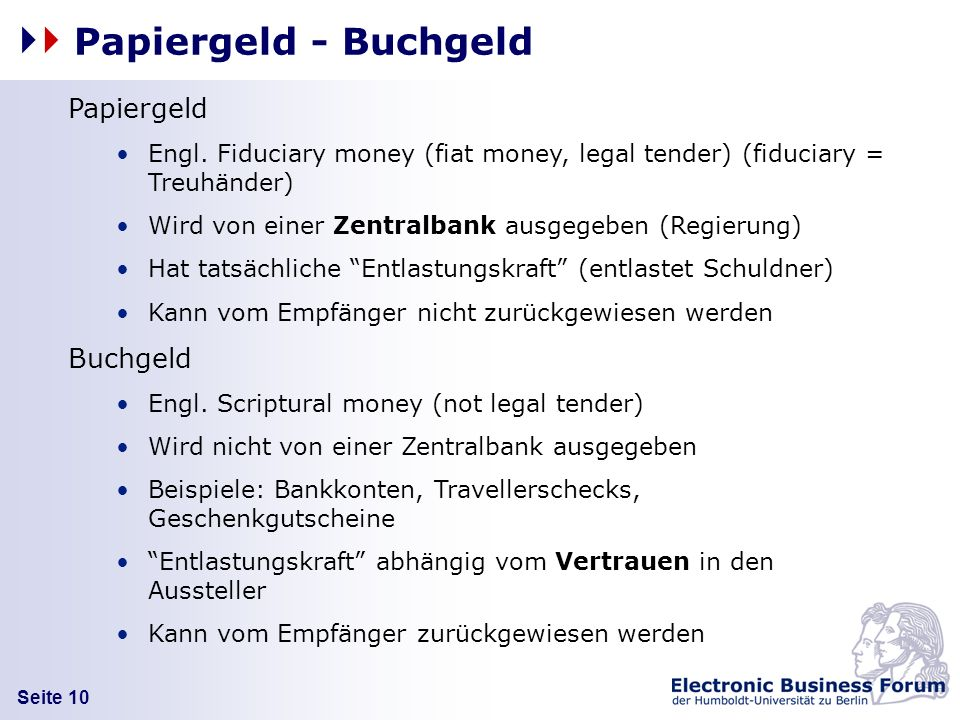 Papiergeld - Buchgeld Papiergeld Buchgeld