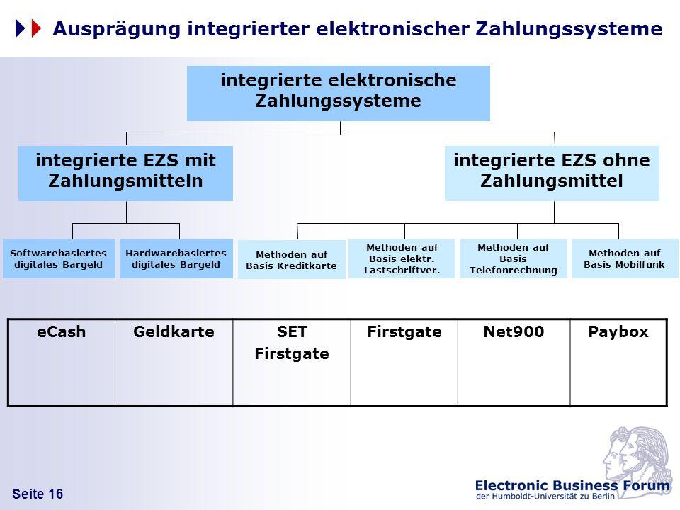 Ausprägung integrierter elektronischer Zahlungssysteme