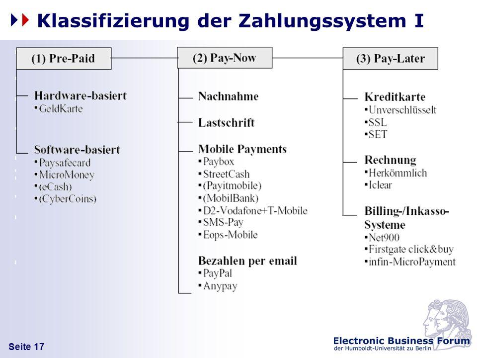 Klassifizierung der Zahlungssystem I