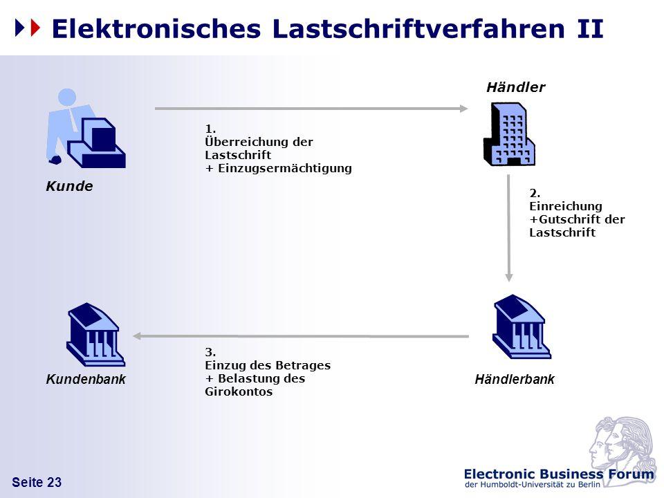 Elektronisches Lastschriftverfahren II