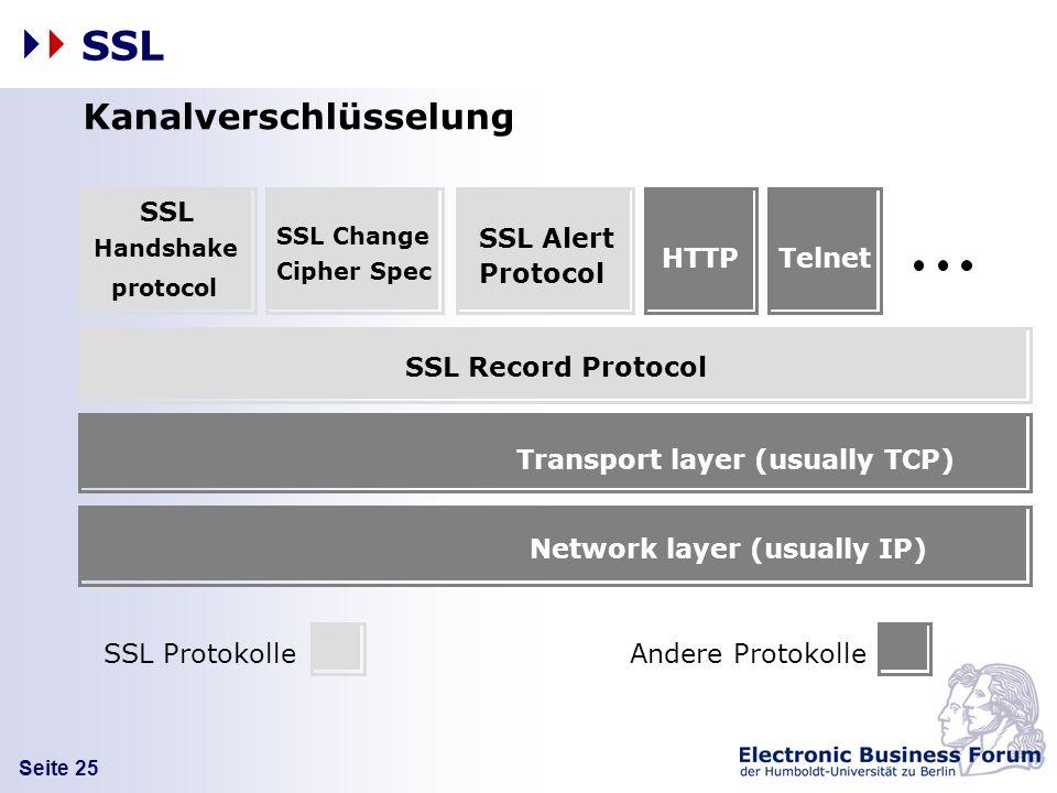SSL Kanalverschlüsselung SSL SSL Alert HTTP Telnet Protocol
