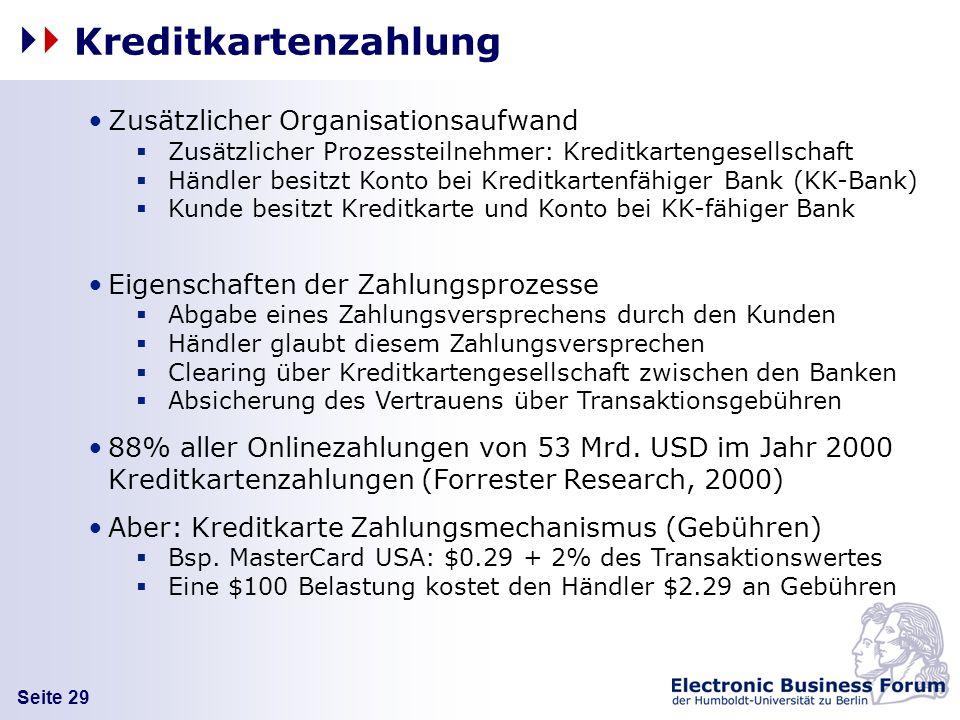 Kreditkartenzahlung Zusätzlicher Organisationsaufwand