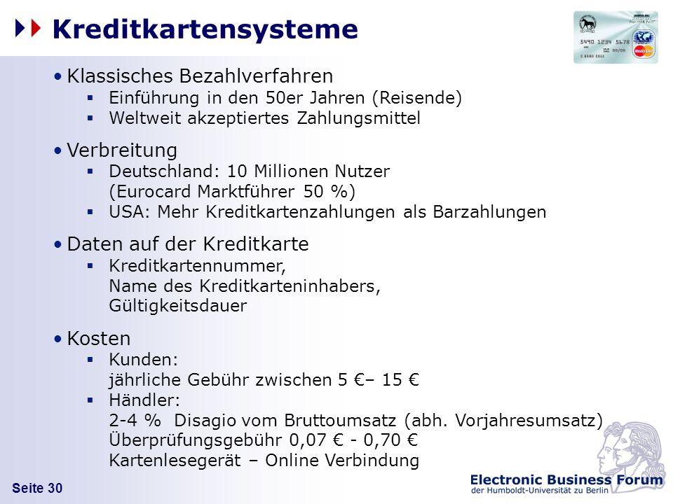 Kreditkartensysteme Klassisches Bezahlverfahren Verbreitung