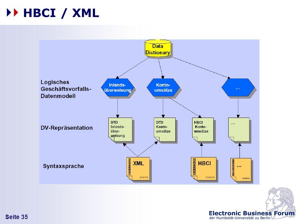 HBCI / XML