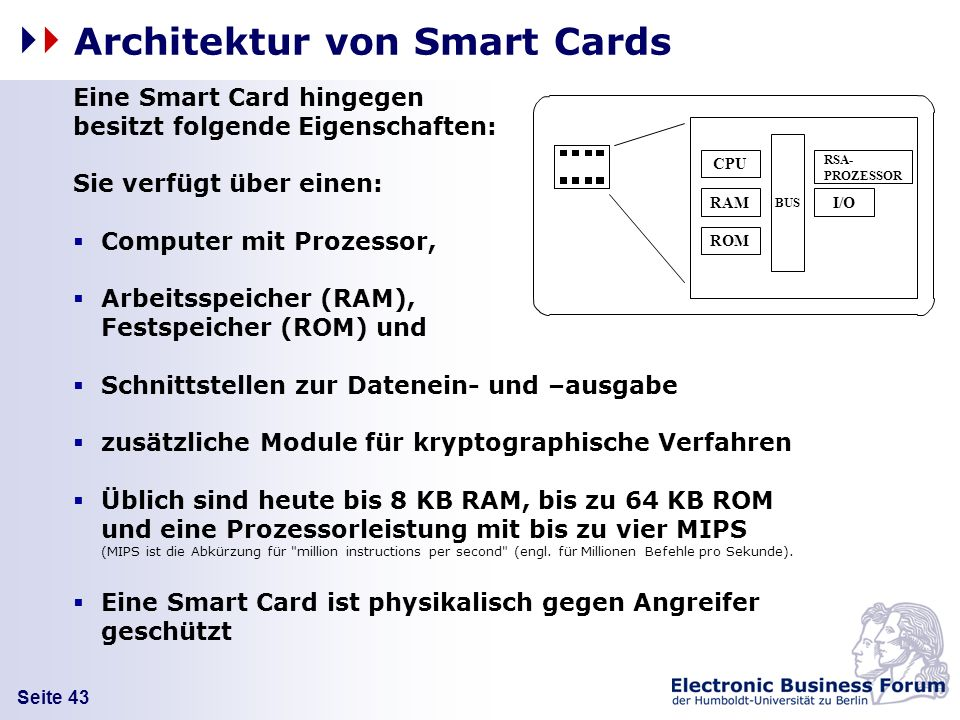 Architektur von Smart Cards