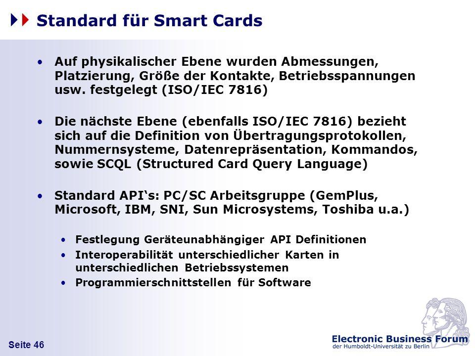 Standard für Smart Cards