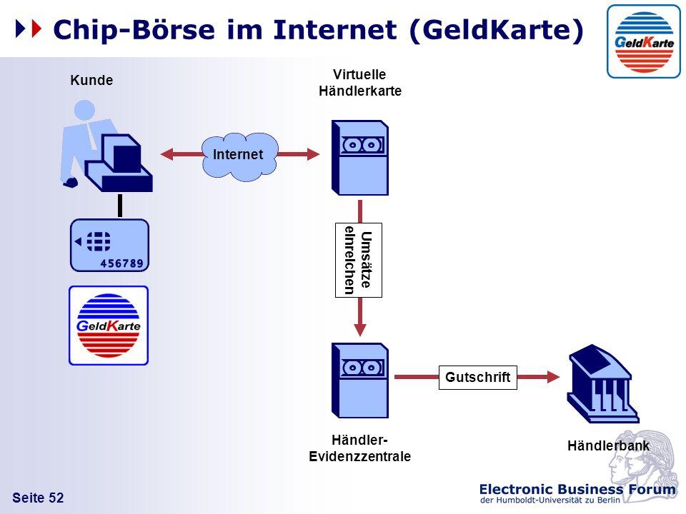 Chip-Börse im Internet (GeldKarte)