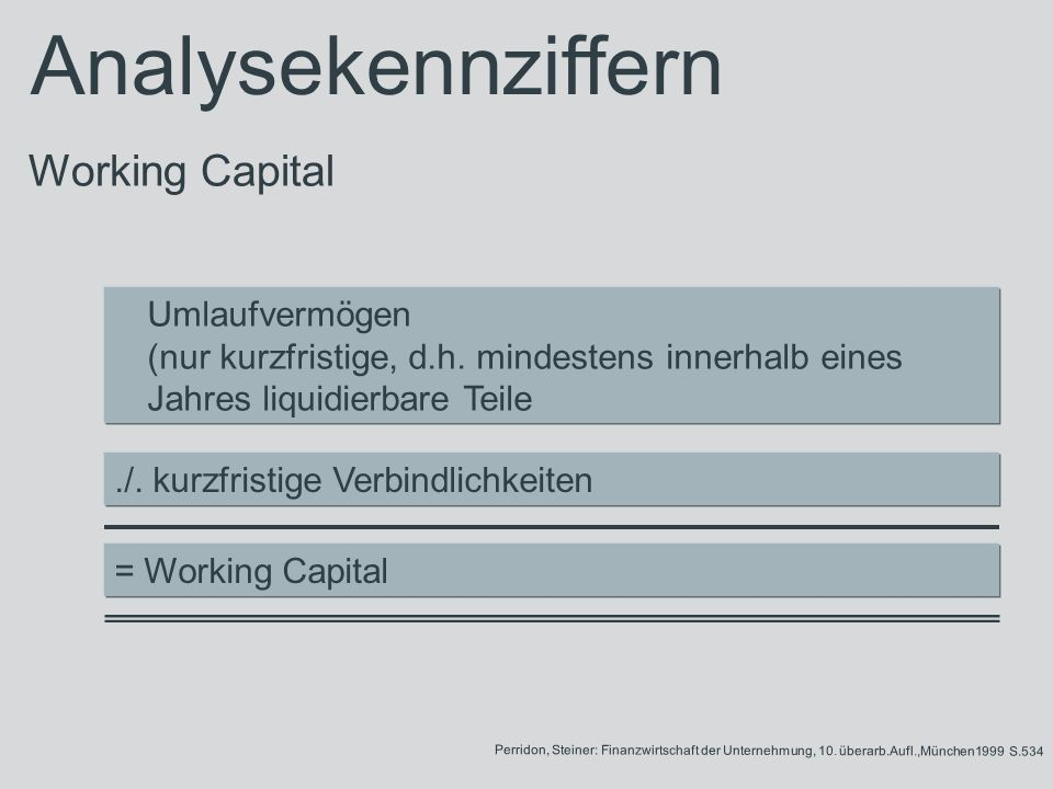 Analysekennziffern Working Capital