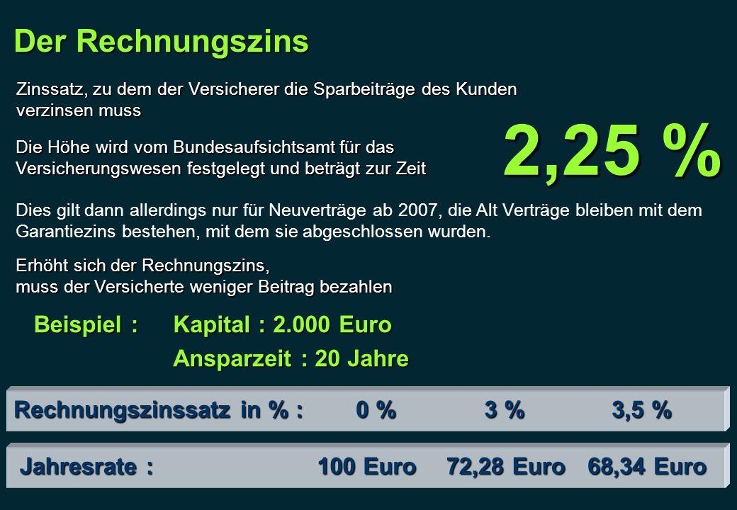 2,25 % Der Rechnungszins Beispiel : Kapital : 2.000 Euro