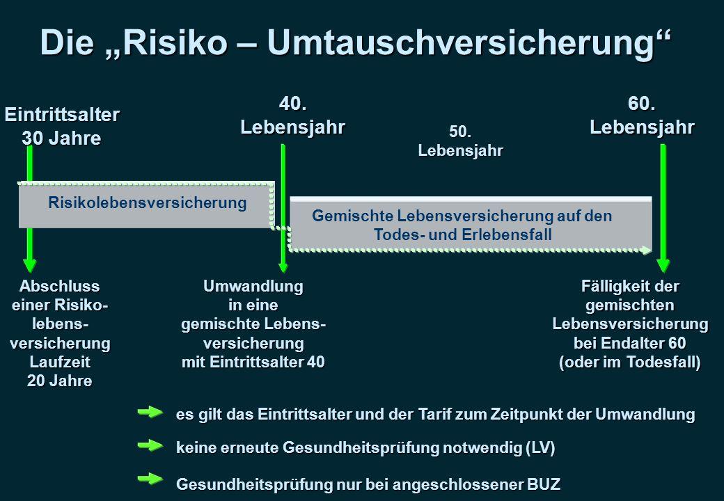 """Die """"Risiko – Umtauschversicherung"""