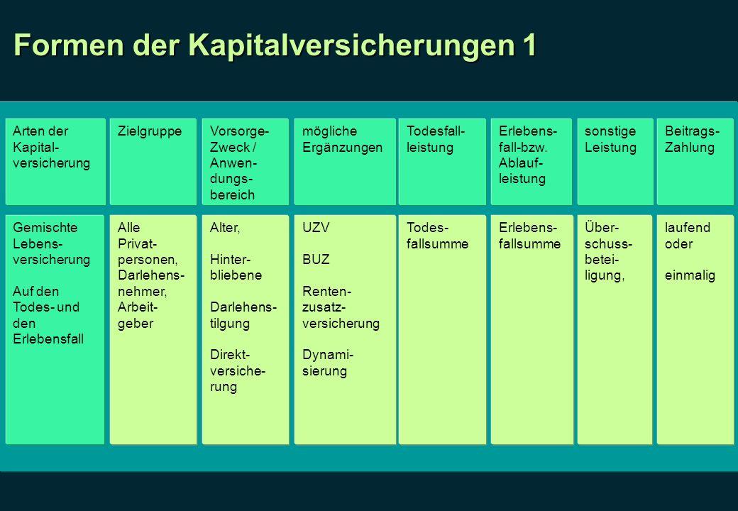 Formen der Kapitalversicherungen 1