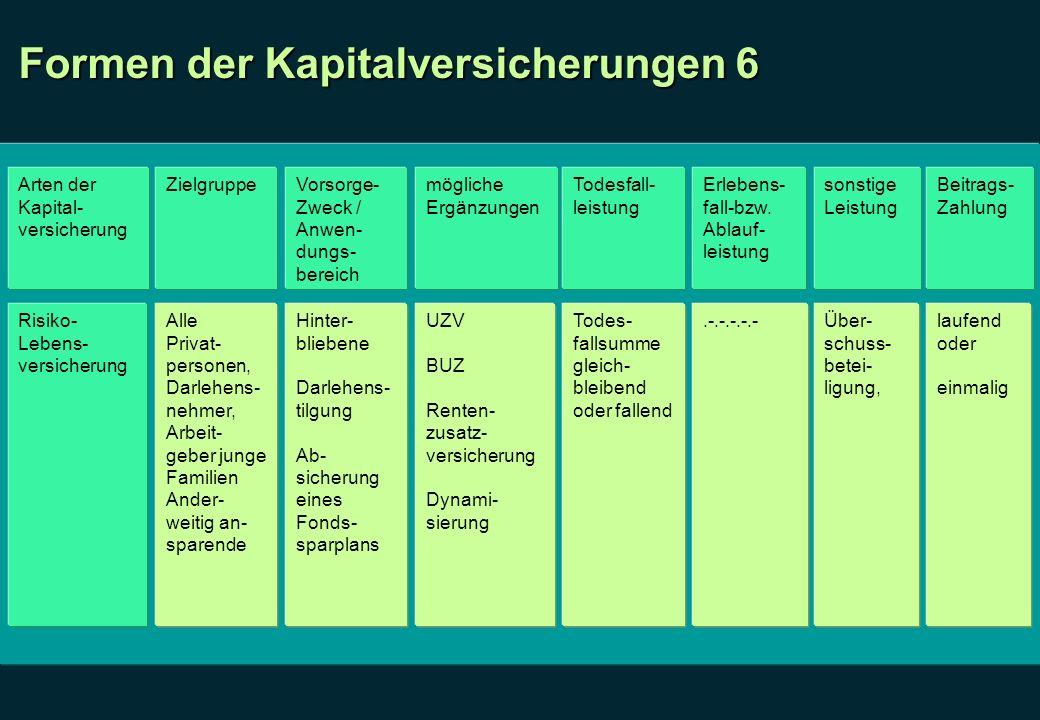 Formen der Kapitalversicherungen 6