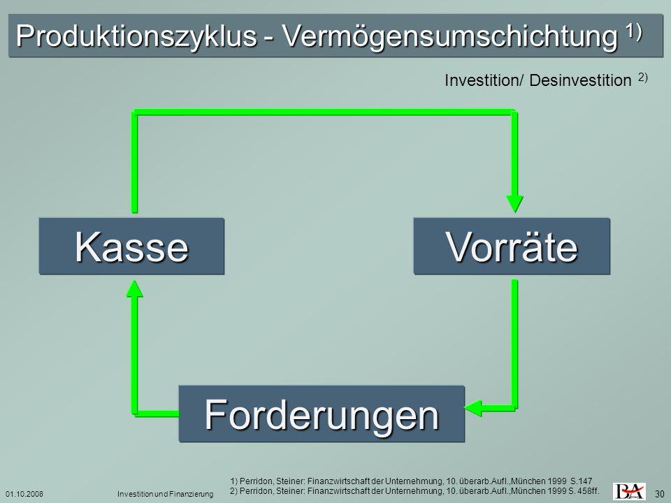 Kasse Vorräte Forderungen Produktionszyklus - Vermögensumschichtung 1)
