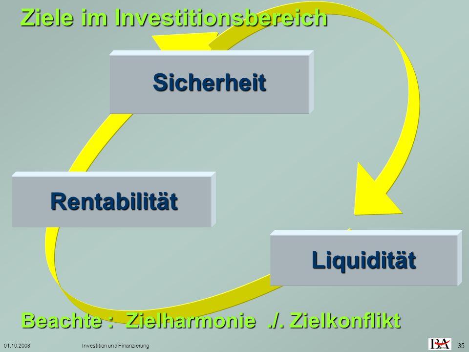 Sicherheit Rentabilität Liquidität