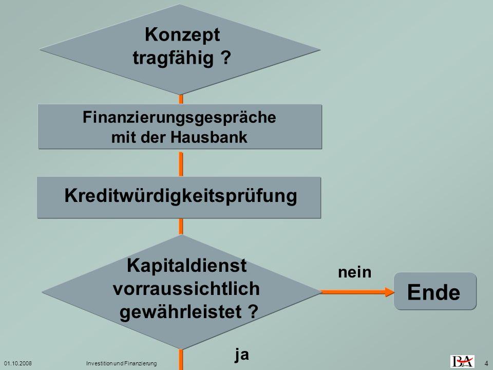 Ende Konzept tragfähig Kreditwürdigkeitsprüfung