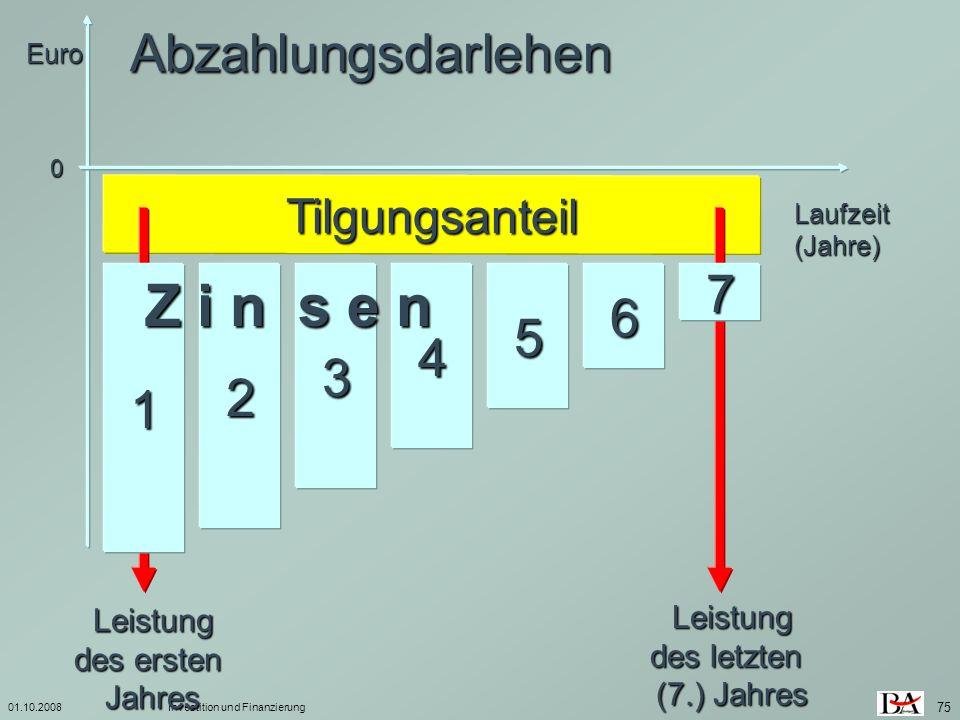 Z i n s e n Abzahlungsdarlehen 7 6 5 4 3 2 1 Tilgungsanteil