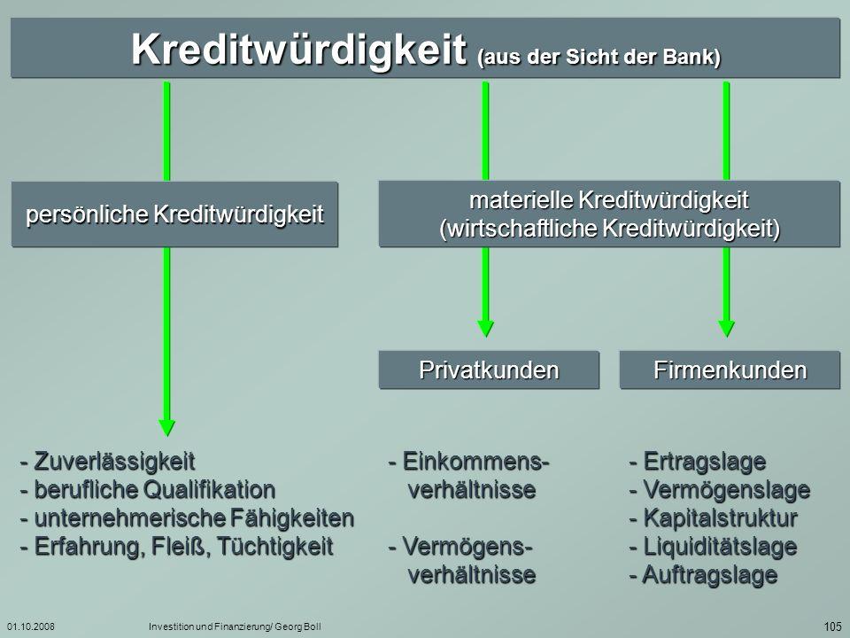 Kreditwürdigkeit (aus der Sicht der Bank)